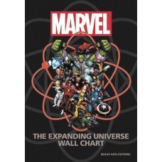 MARVEL EXPANDING UNIVERSE WALL CHART